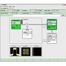 Имитационное программное обеспечение R&S®WinIQSIM2™