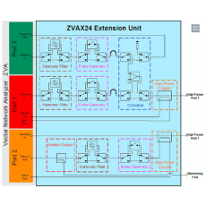 Блок расширения ZVAX24