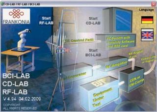 Управляющее ПО для тестов устойчивости к кондуктивным помехам Frankonia CD-LAB